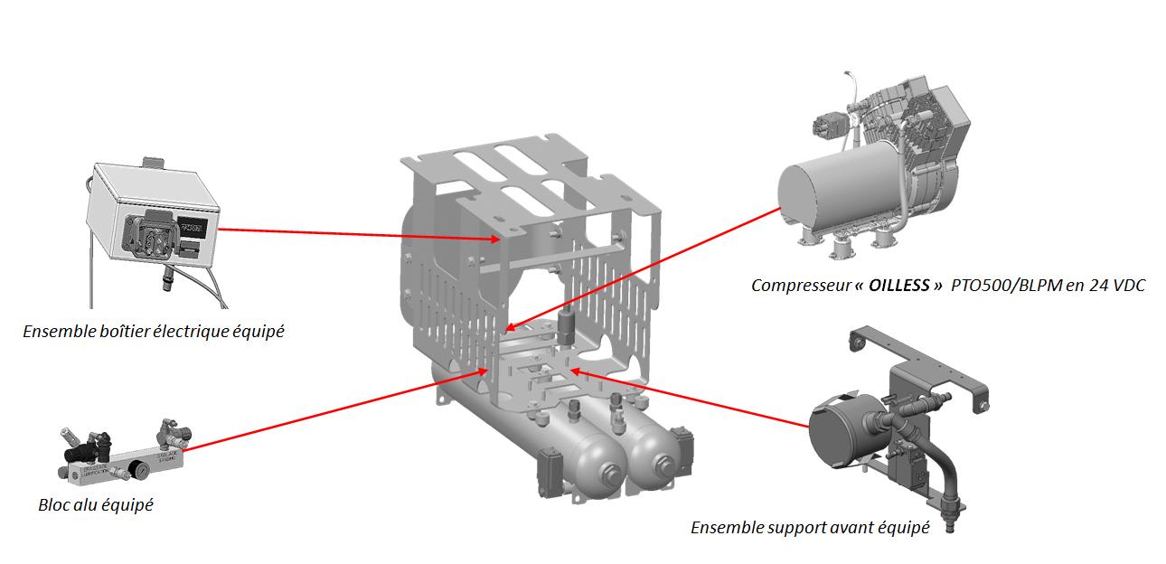 New compact principe EMS Concept