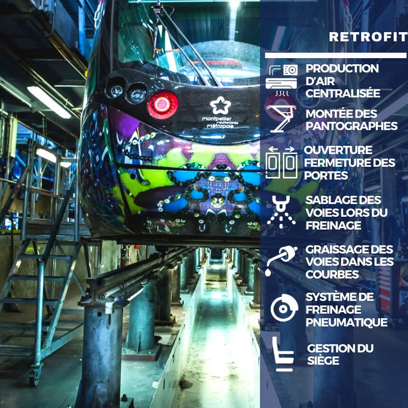 Application retrofit EMS concept