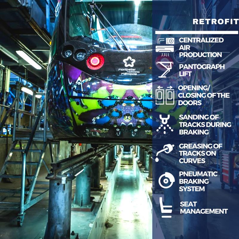 retrofit_eng